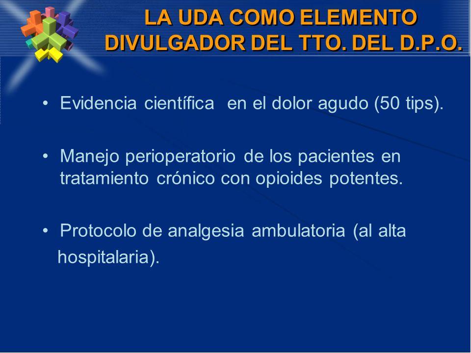 LA UDA COMO ELEMENTO DIVULGADOR DEL TTO. DEL D.P.O. Evidencia científica en el dolor agudo (50 tips). Manejo perioperatorio de los pacientes en tratam
