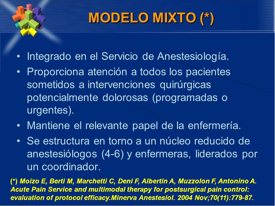 MODELO MIXTO (*) Integrado en el Servicio de Anestesiología. Proporciona atención a todos los pacientes sometidos a intervenciones quirúrgicas potenci