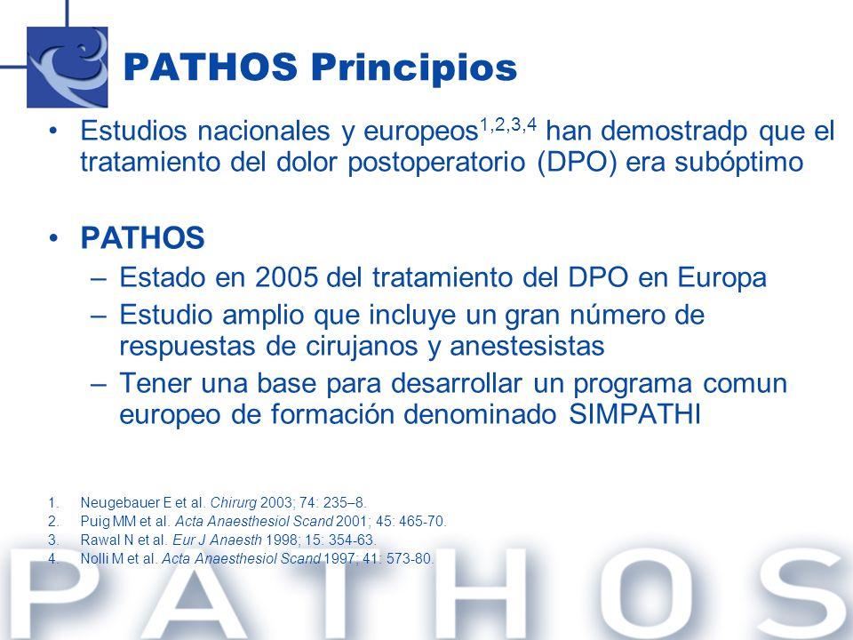 Tener una visión global del tratamiento del DPO en plantas de hospitalización quirúrgica Identificar áreas que requieren mejoría en el tratamiento del DPO PATHOS Objetivos