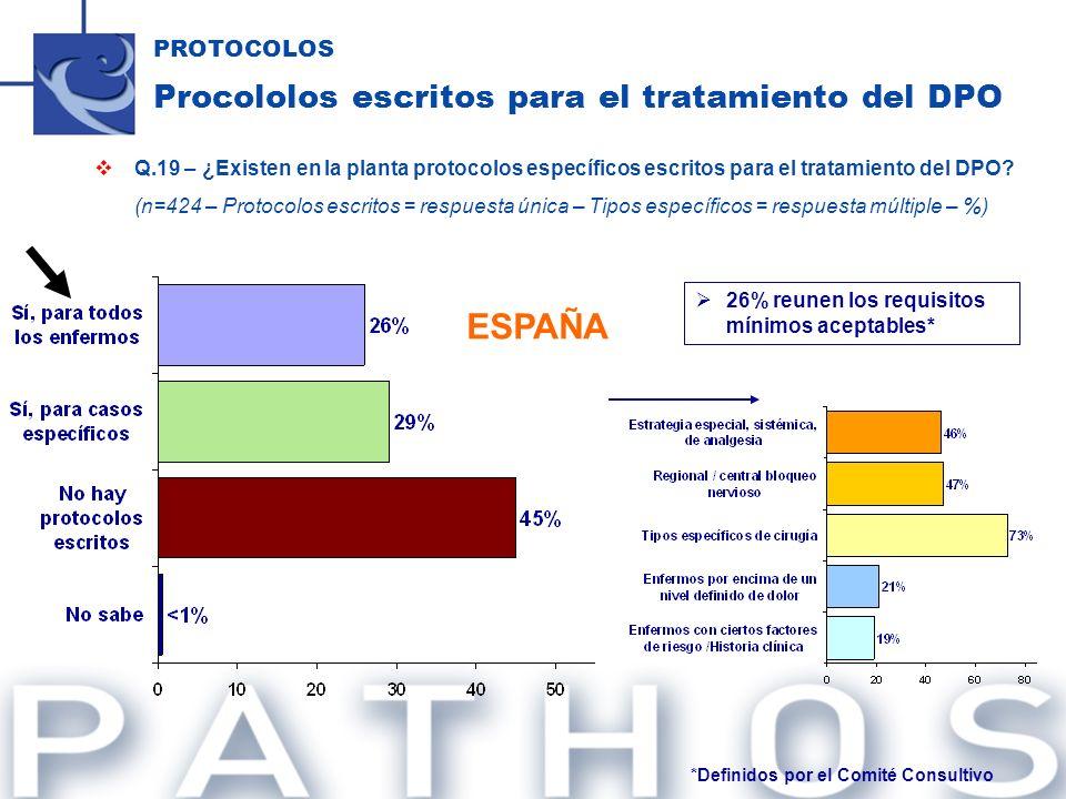 Q.19 – ¿Existen en la planta protocolos específicos escritos para el tratamiento del DPO? (n=424 – Protocolos escritos = respuesta única – Tipos espec