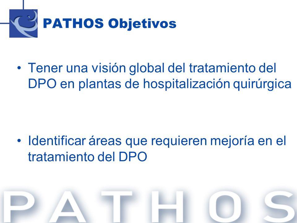 Tener una visión global del tratamiento del DPO en plantas de hospitalización quirúrgica Identificar áreas que requieren mejoría en el tratamiento del