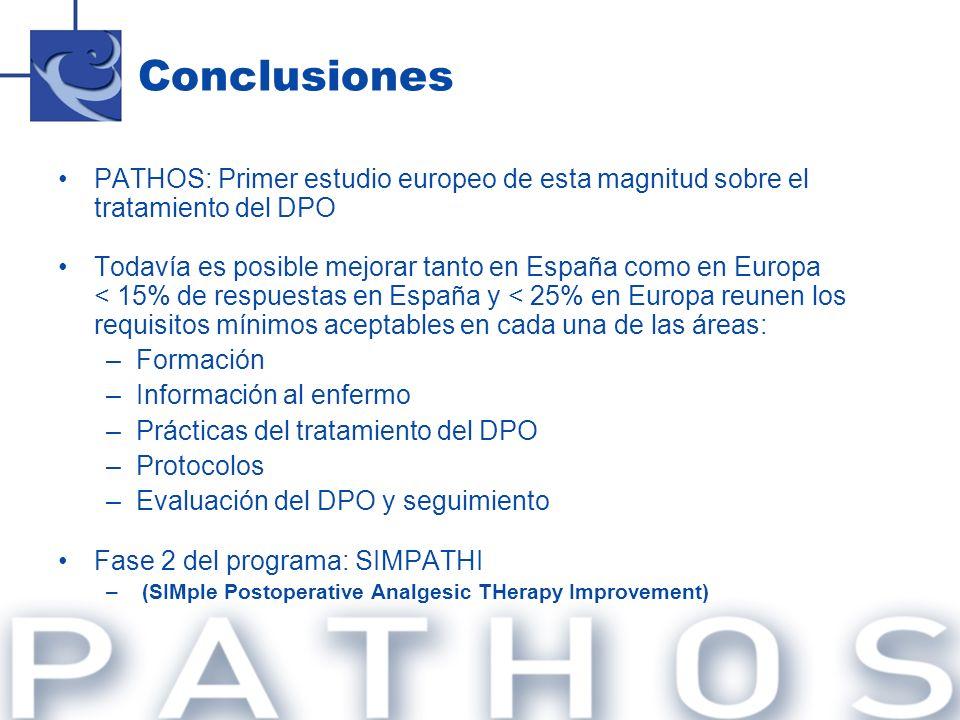 PATHOS: Primer estudio europeo de esta magnitud sobre el tratamiento del DPO Todavía es posible mejorar tanto en España como en Europa < 15% de respue
