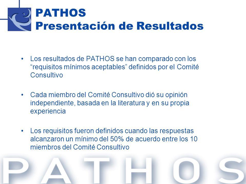 PATHOS Presentación de Resultados Los resultados de PATHOS se han comparado con los requisitos mínimos aceptables definidos por el Comité Consultivo C