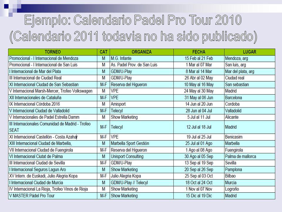CURRÍCULUM DEPORTIVO – PRINCIPALES RESULTADOS : *En 2010 con 19 años he terminado en la 71ª posicion del ranking del Circuito Profesional Internacional Padel Pro Tour.