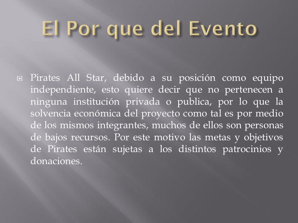Pirates All Star, debido a su posición como equipo independiente, esto quiere decir que no pertenecen a ninguna institución privada o publica, por lo