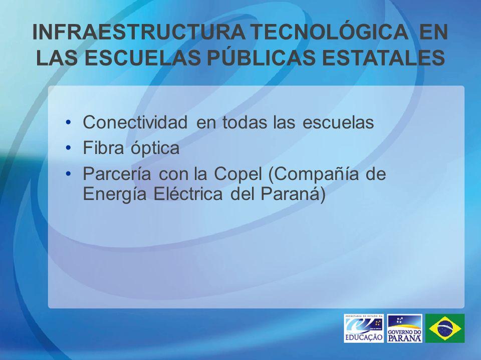INFRAESTRUCTURA TECNOLÓGICA EN LAS ESCUELAS PÚBLICAS ESTATALES Conectividad en todas las escuelas Fibra óptica Parcería con la Copel (Compañía de Ener