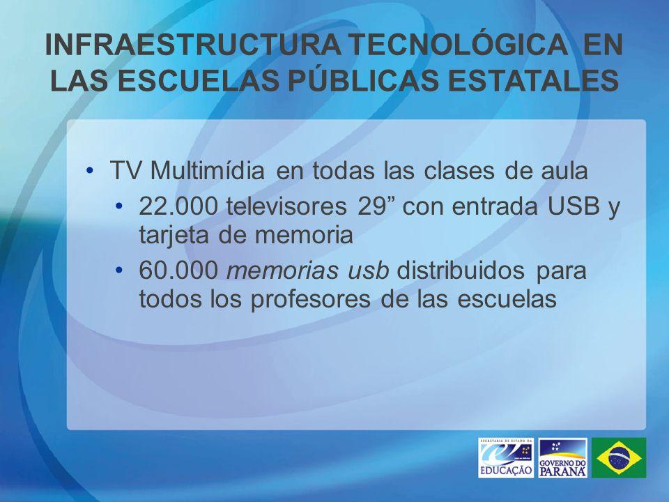 INFRAESTRUCTURA TECNOLÓGICA EN LAS ESCUELAS PÚBLICAS ESTATALES TV Multimídia en todas las clases de aula 22.000 televisores 29 con entrada USB y tarje