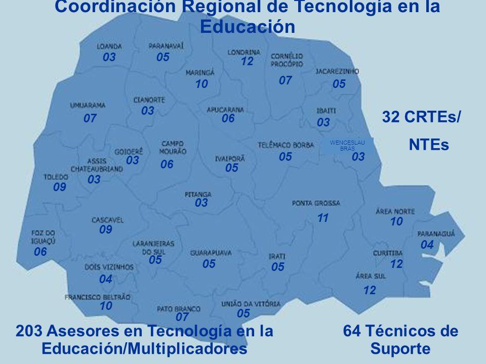 WENCESLAU BRÁS Coordinación Regional de Tecnología en la Educación 203 Asesores en Tecnología en la Educación/Multiplicadores 32 CRTEs/ NTEs 64 Técnic