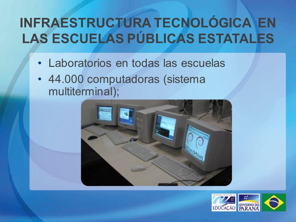 INFRAESTRUCTURA TECNOLÓGICA EN LAS ESCUELAS PÚBLICAS ESTATALES Laboratorios en todas las escuelas 44.000 computadoras (sistema multiterminal);