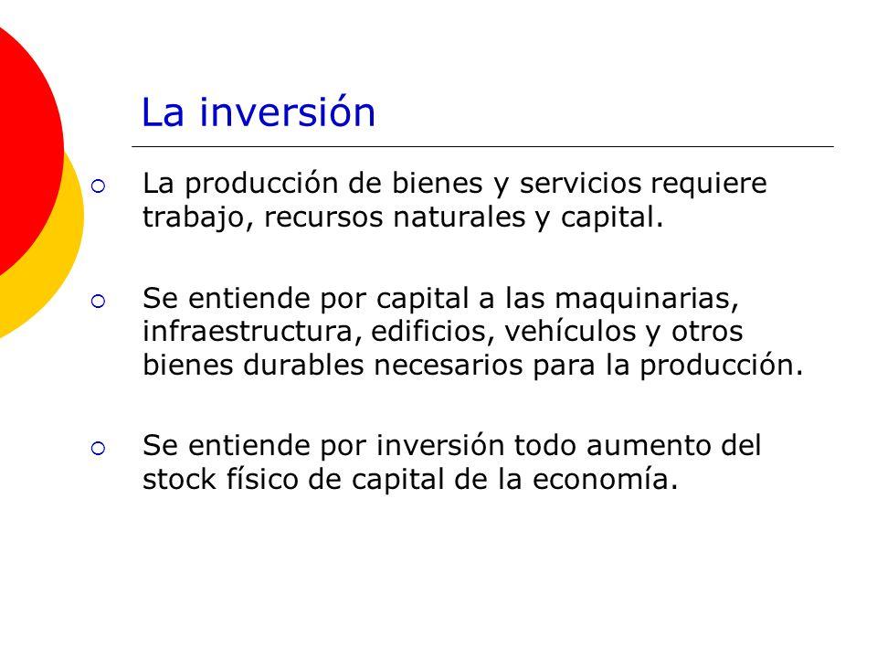La inversión La producción de bienes y servicios requiere trabajo, recursos naturales y capital. Se entiende por capital a las maquinarias, infraestru