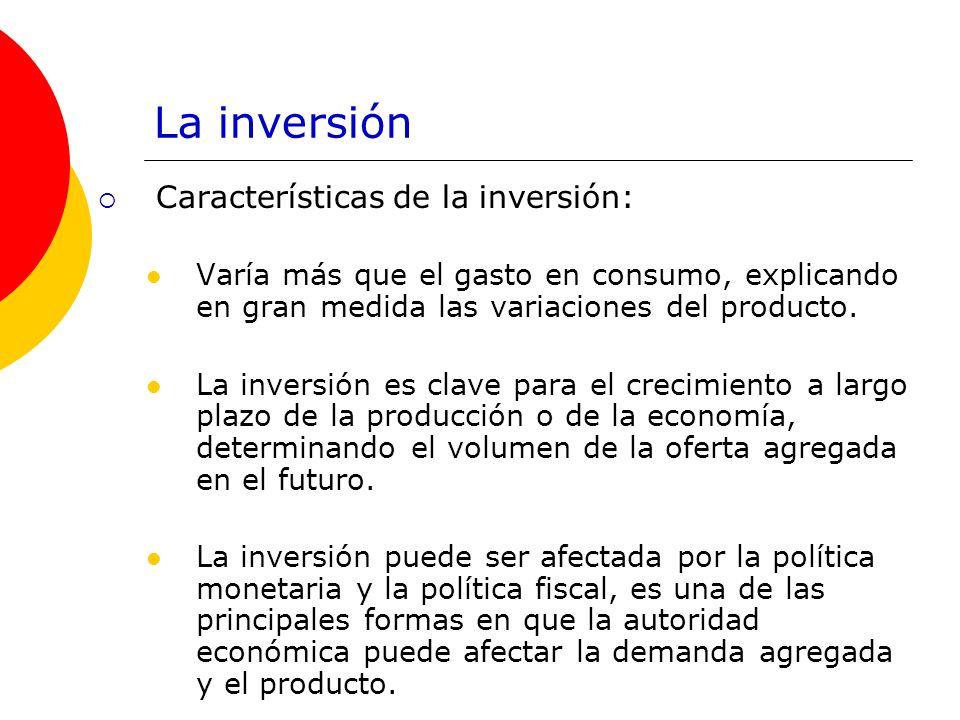 La inversión Características de la inversión: Varía más que el gasto en consumo, explicando en gran medida las variaciones del producto. La inversión