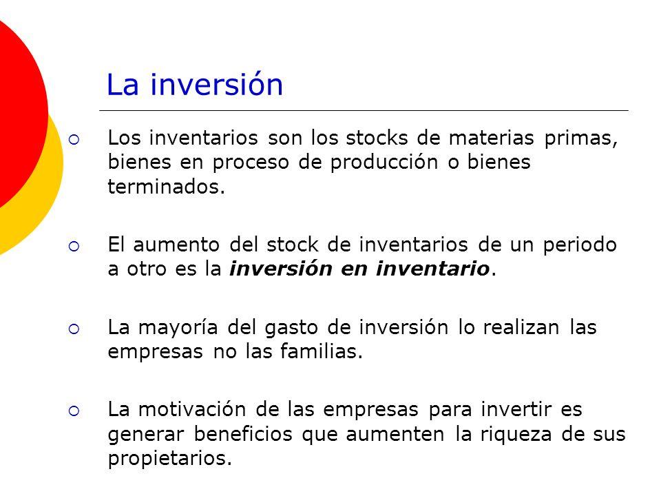 La inversión Los inventarios son los stocks de materias primas, bienes en proceso de producción o bienes terminados. El aumento del stock de inventari
