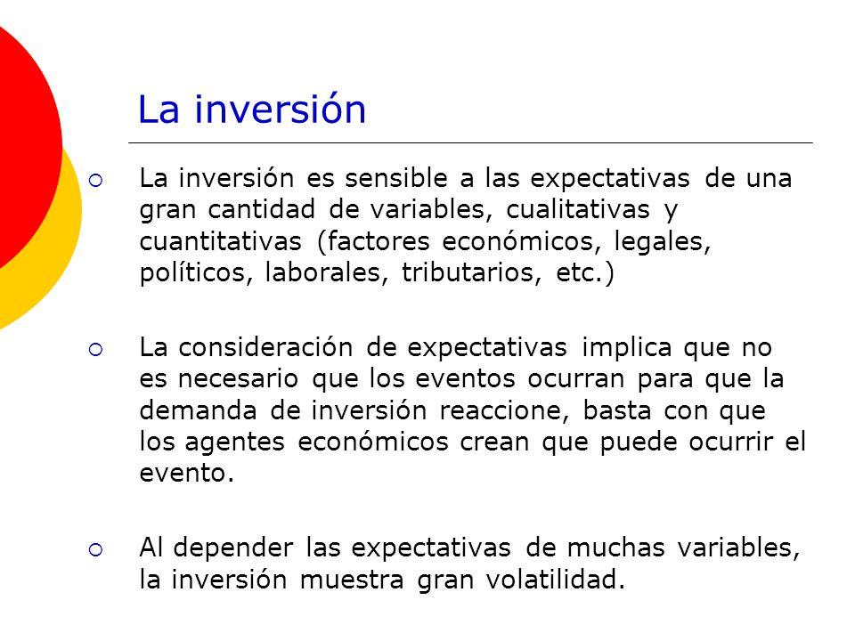 La inversión La inversión es sensible a las expectativas de una gran cantidad de variables, cualitativas y cuantitativas (factores económicos, legales