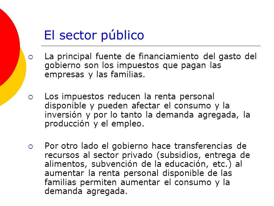El sector público La principal fuente de financiamiento del gasto del gobierno son los impuestos que pagan las empresas y las familias. Los impuestos