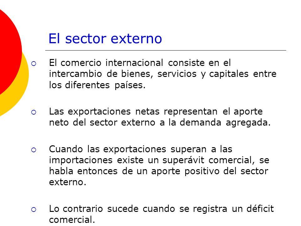 El sector externo El comercio internacional consiste en el intercambio de bienes, servicios y capitales entre los diferentes países. Las exportaciones