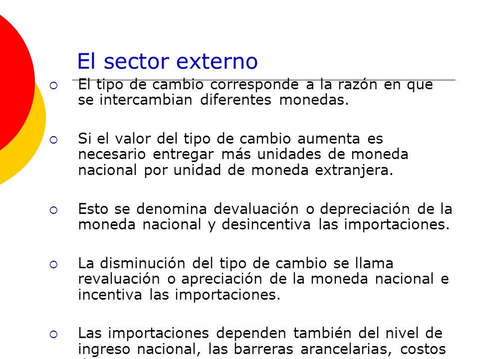 El sector externo El tipo de cambio corresponde a la razón en que se intercambian diferentes monedas. Si el valor del tipo de cambio aumenta es necesa