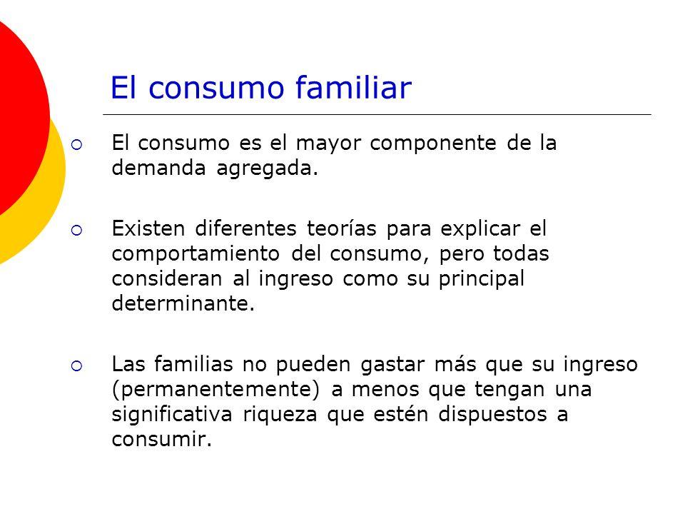 El consumo familiar El consumo es el mayor componente de la demanda agregada. Existen diferentes teorías para explicar el comportamiento del consumo,