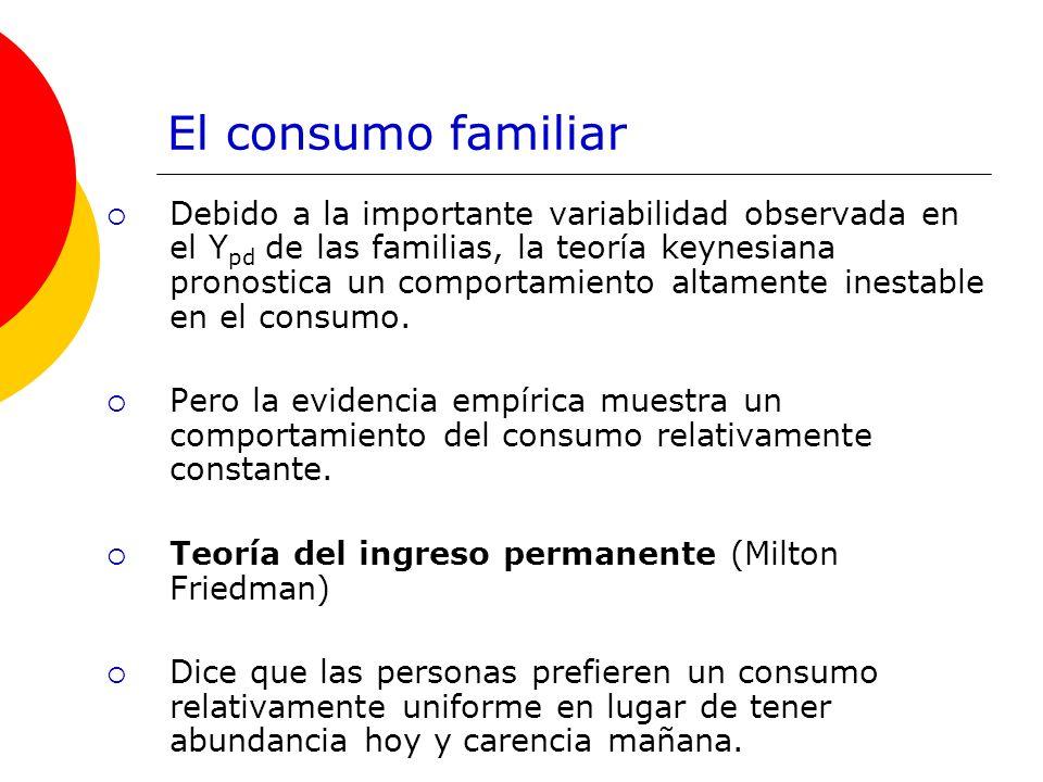El consumo familiar Para lograr dicha estabilidad las personas ajustarían el comportamiento de su consumo a un nivel de ingreso permanente o de largo plazo, no a su nivel de ingreso corriente.