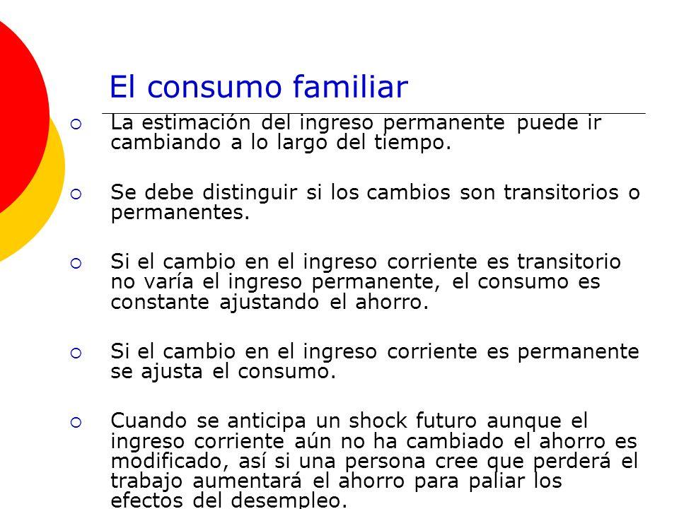 El consumo familiar La estimación del ingreso permanente puede ir cambiando a lo largo del tiempo. Se debe distinguir si los cambios son transitorios