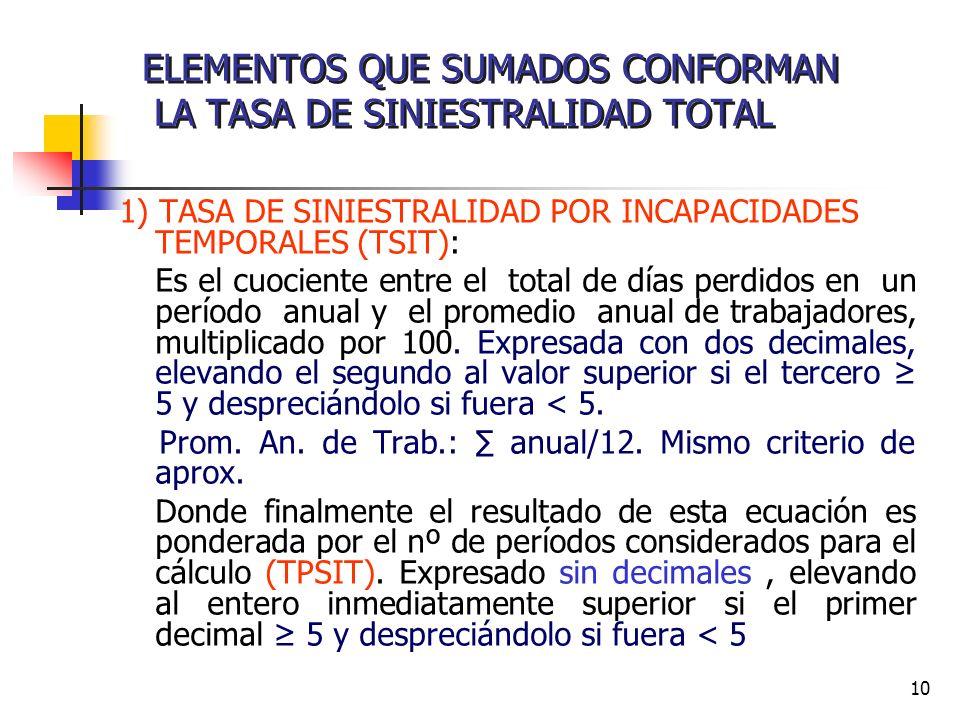 10 ELEMENTOS QUE SUMADOS CONFORMAN LA TASA DE SINIESTRALIDAD TOTAL 1) TASA DE SINIESTRALIDAD POR INCAPACIDADES TEMPORALES (TSIT): Es el cuociente entr