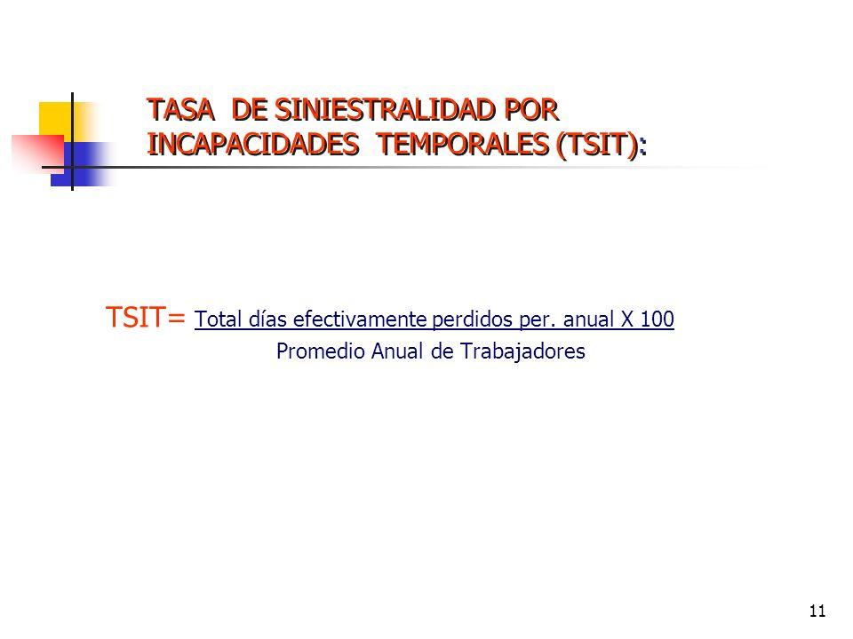 11 TASA DE SINIESTRALIDAD POR INCAPACIDADES TEMPORALES (TSIT): TSIT= Total días efectivamente perdidos per. anual X 100 Promedio Anual de Trabajadores