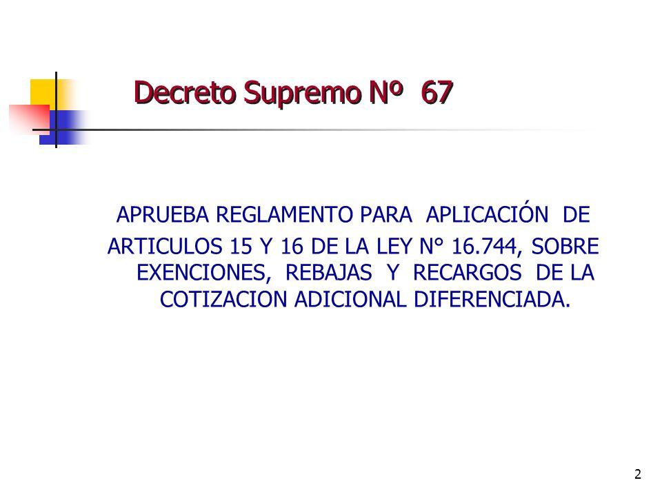 2 Decreto Supremo Nº 67 APRUEBA REGLAMENTO PARA APLICACIÓN DE ARTICULOS 15 Y 16 DE LA LEY N° 16.744, SOBRE EXENCIONES, REBAJAS Y RECARGOS DE LA COTIZA