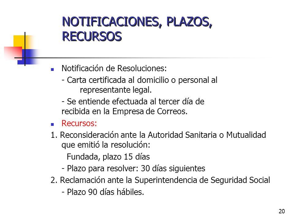 20 NOTIFICACIONES, PLAZOS, RECURSOS Notificación de Resoluciones: - Carta certificada al domicilio o personal al representante legal. - Se entiende ef