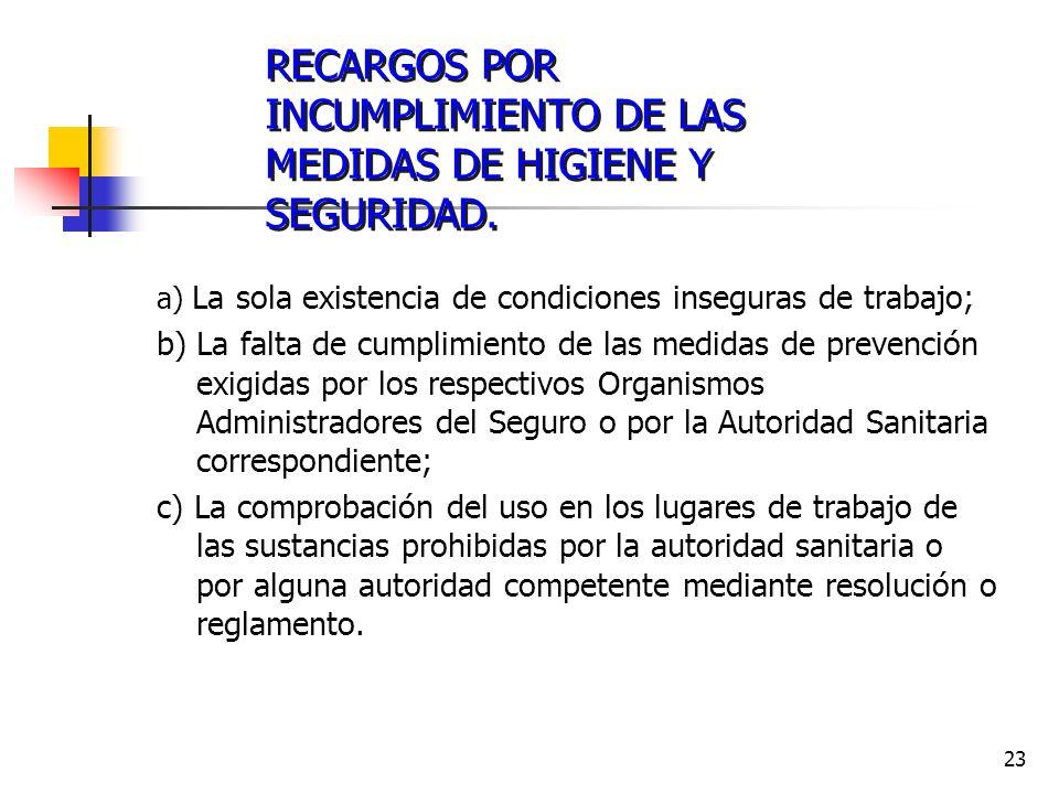 23 a) La sola existencia de condiciones inseguras de trabajo; b) La falta de cumplimiento de las medidas de prevención exigidas por los respectivos Or