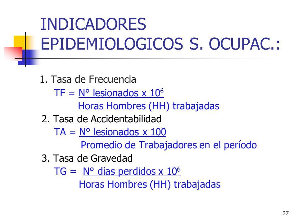 27 INDICADORES EPIDEMIOLOGICOS S. OCUPAC.: 1. Tasa de Frecuencia TF = N° lesionados x 10 6 Horas Hombres (HH) trabajadas 2. Tasa de Accidentabilidad T