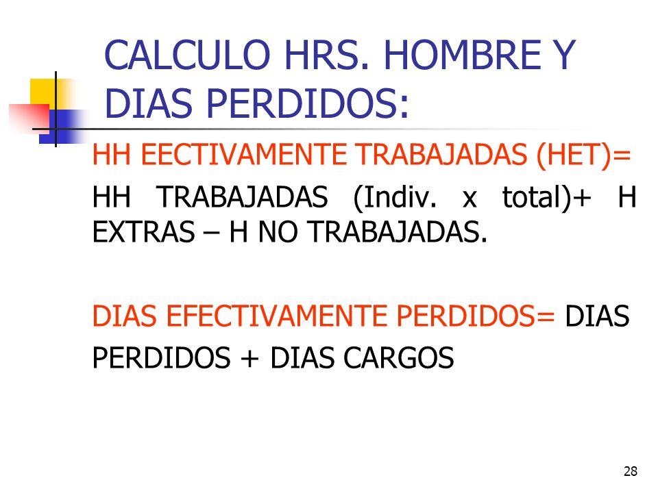 28 CALCULO HRS. HOMBRE Y DIAS PERDIDOS: HH EECTIVAMENTE TRABAJADAS (HET)= HH TRABAJADAS (Indiv. x total)+ H EXTRAS – H NO TRABAJADAS. DIAS EFECTIVAMEN