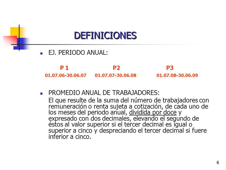 17 Factor Promedio Invalideces y Muerte=(0.16+0.28+0.4) =0.28 3 Tasa Siniestralidad Invalideces y Muerte = 35 Ejemplo: