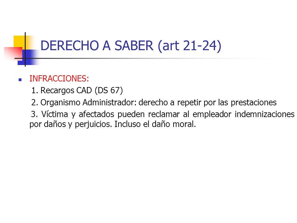 DERECHO A SABER (art 21-24) INFRACCIONES: 1. Recargos CAD (DS 67) 2. Organismo Administrador: derecho a repetir por las prestaciones 3. Víctima y afec