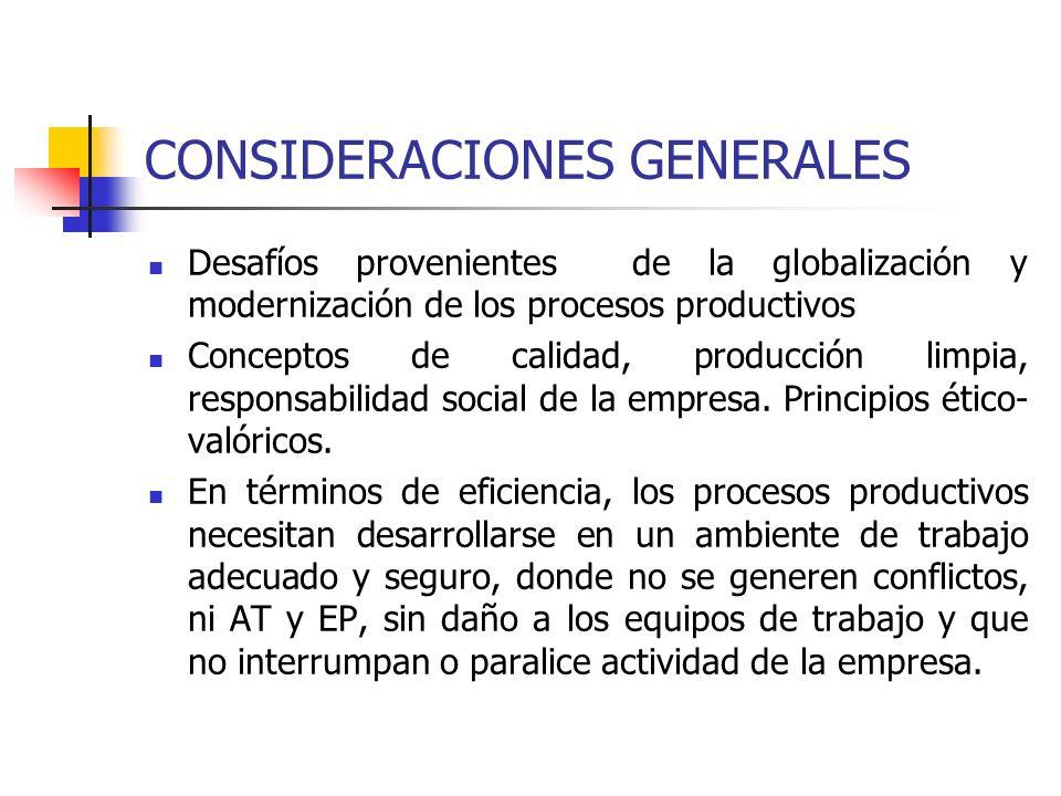 CONSIDERACIONES GENERALES Desafíos provenientes de la globalización y modernización de los procesos productivos Conceptos de calidad, producción limpi