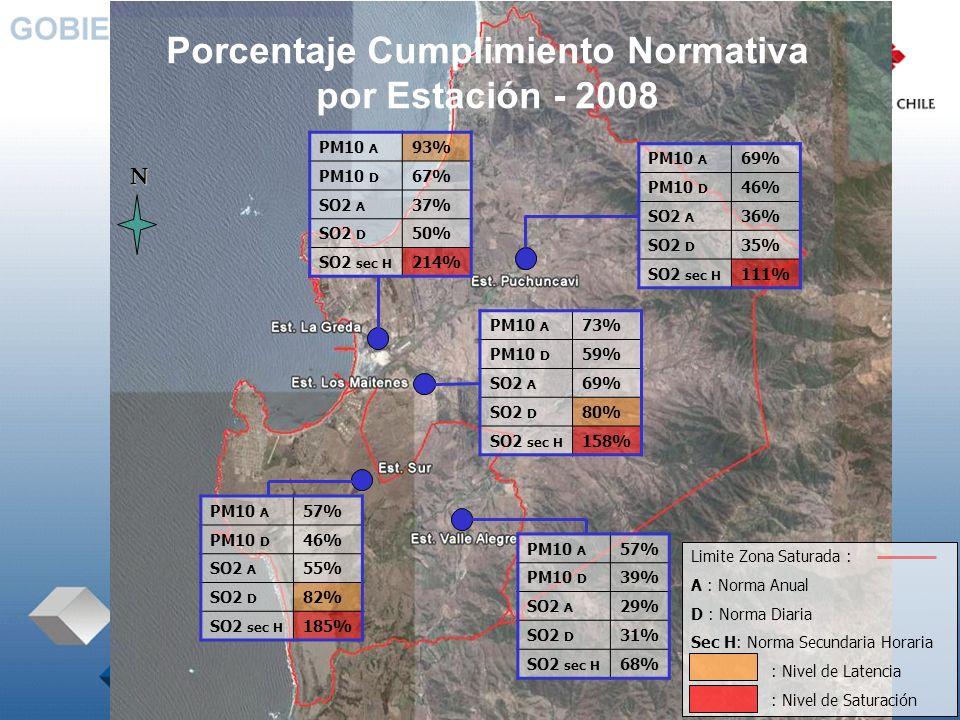 PM10 A 57% PM10 D 39% SO2 A 29% SO2 D 31% SO2 sec H 68% PM10 A 57% PM10 D 46% SO2 A 55% SO2 D 82% SO2 sec H 185% PM10 A 93% PM10 D 67% SO2 A 37% SO2 D