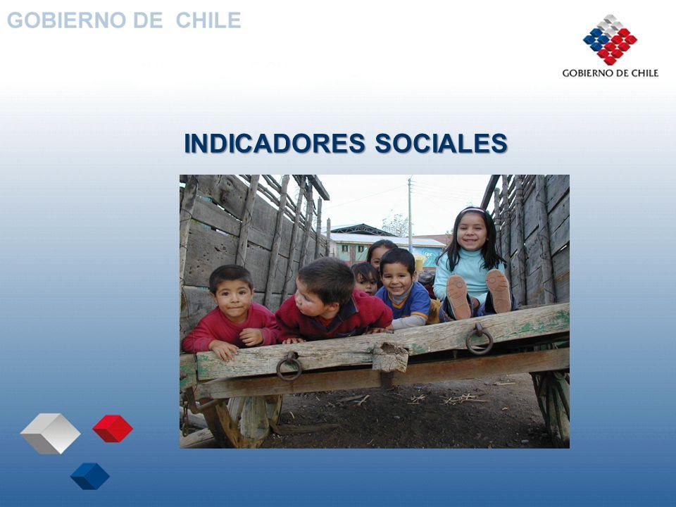 INDICADORES SOCIALES INDICADORES SOCIALES