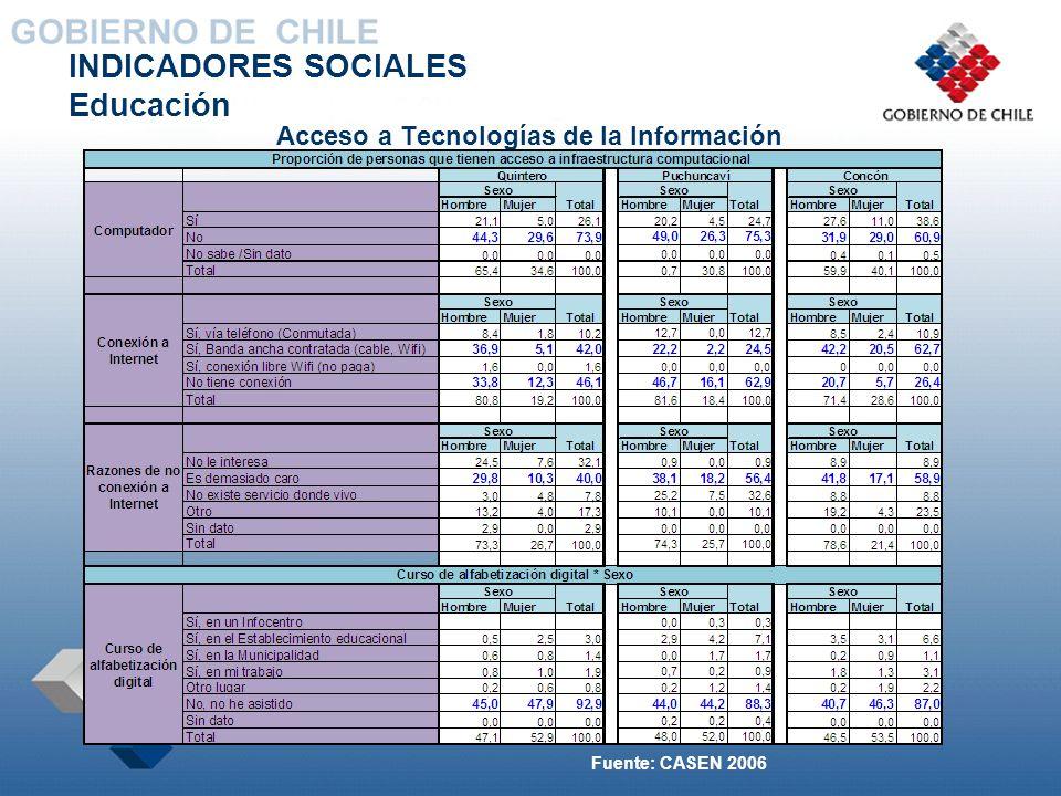 Acceso a Tecnologías de la Información Fuente: CASEN 2006 INDICADORES SOCIALES Educación