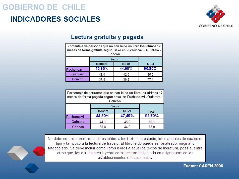 INDICADORES SOCIALES Lectura gratuita y pagada Fuente: CASEN 2006