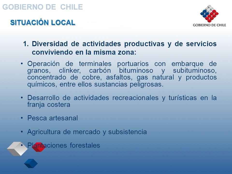 SITUACIÓN LOCAL 1.Diversidad de actividades productivas y de servicios conviviendo en la misma zona: Operación de terminales portuarios con embarque d