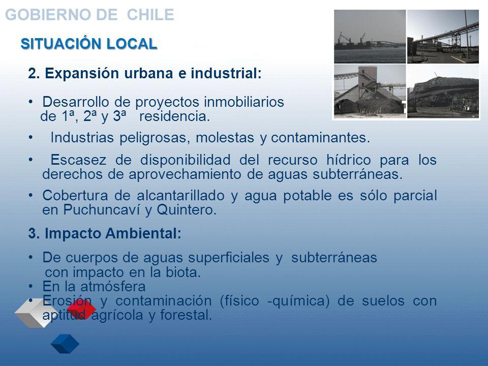 SITUACIÓN LOCAL 2. Expansión urbana e industrial: Desarrollo de proyectos inmobiliarios de 1ª, 2ª y 3ª residencia. Industrias peligrosas, molestas y c