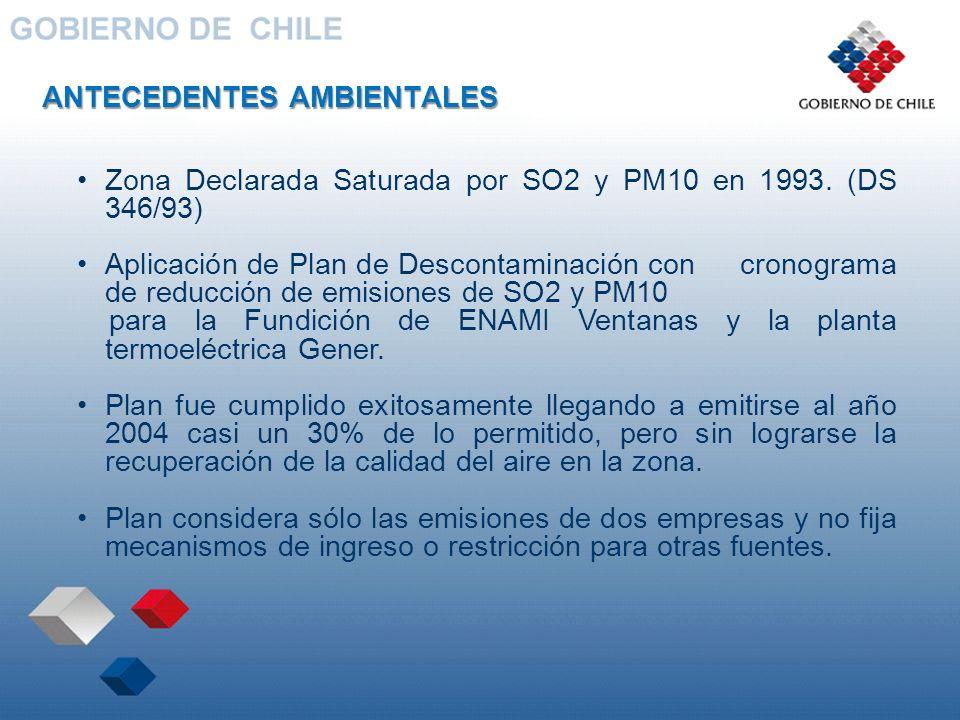 ANTECEDENTES AMBIENTALES Zona Declarada Saturada por SO2 y PM10 en 1993. (DS 346/93) Aplicación de Plan de Descontaminación con cronograma de reducció