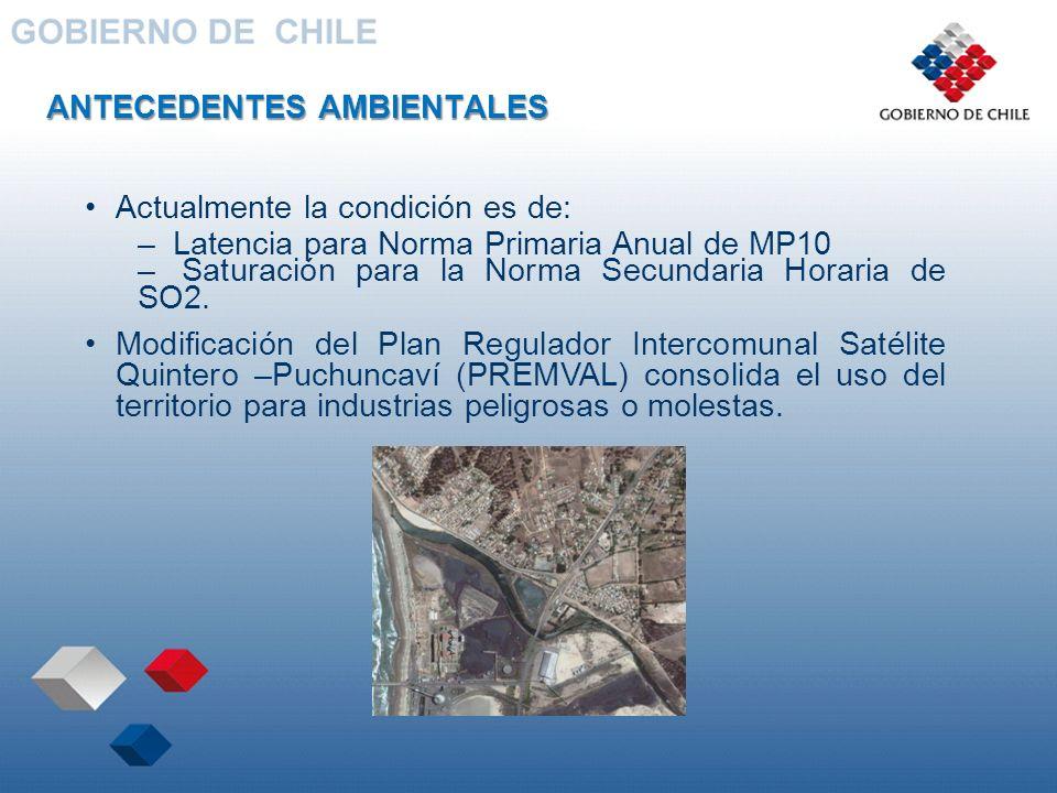 INDICADORES INFRAESTRUCTURA Subsidios Habitacionales MINVU
