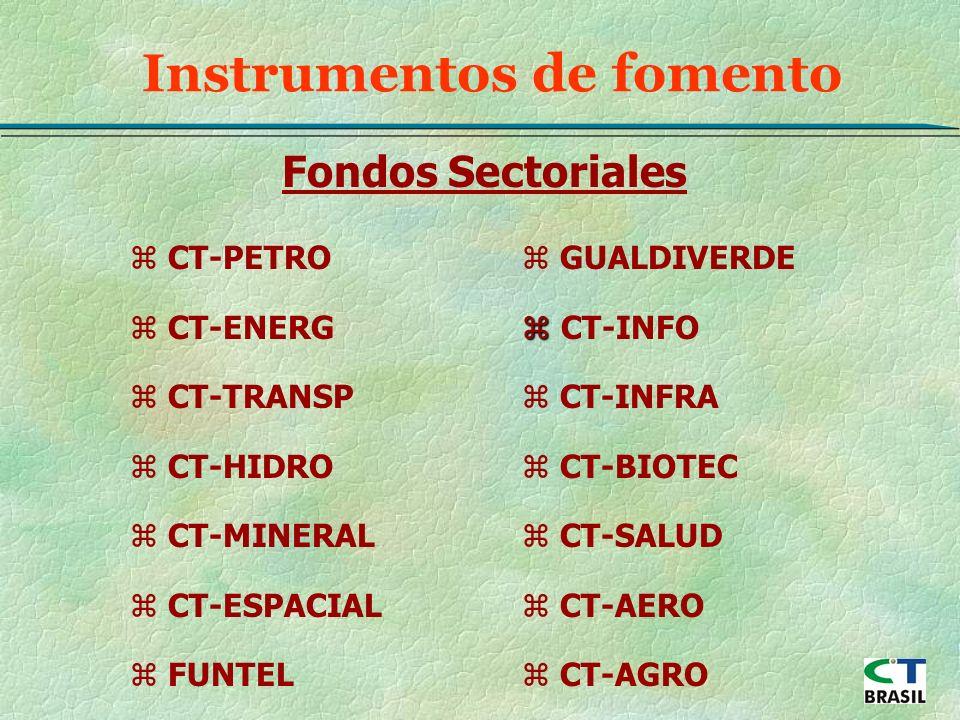 z CT-PETRO z CT-ENERG z CT-TRANSP z CT-HIDRO z CT-MINERAL z CT-ESPACIAL z FUNTEL Instrumentos de fomento z GUALDIVERDE z z CT-INFO z CT-INFRA z CT-BIOTEC z CT-SALUD z CT-AERO z CT-AGRO Fondos Sectoriales