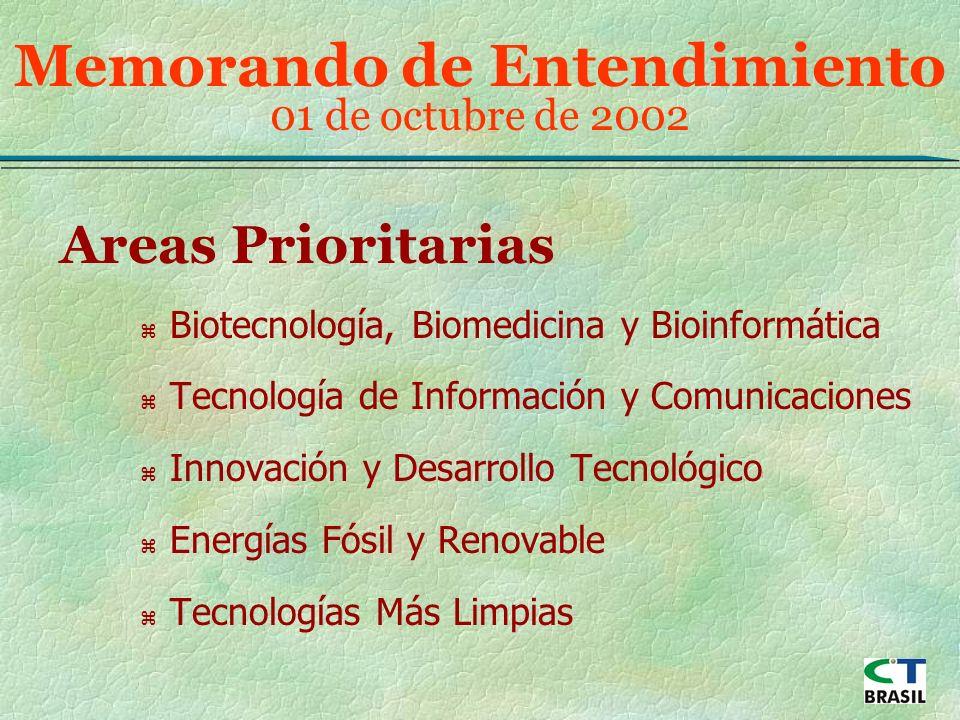 Areas Prioritarias z Biotecnología, Biomedicina y Bioinformática z Tecnología de Información y Comunicaciones z Innovación y Desarrollo Tecnológico z Energías Fósil y Renovable z Tecnologías Más Limpias Memorando de Entendimiento 01 de octubre de 2002