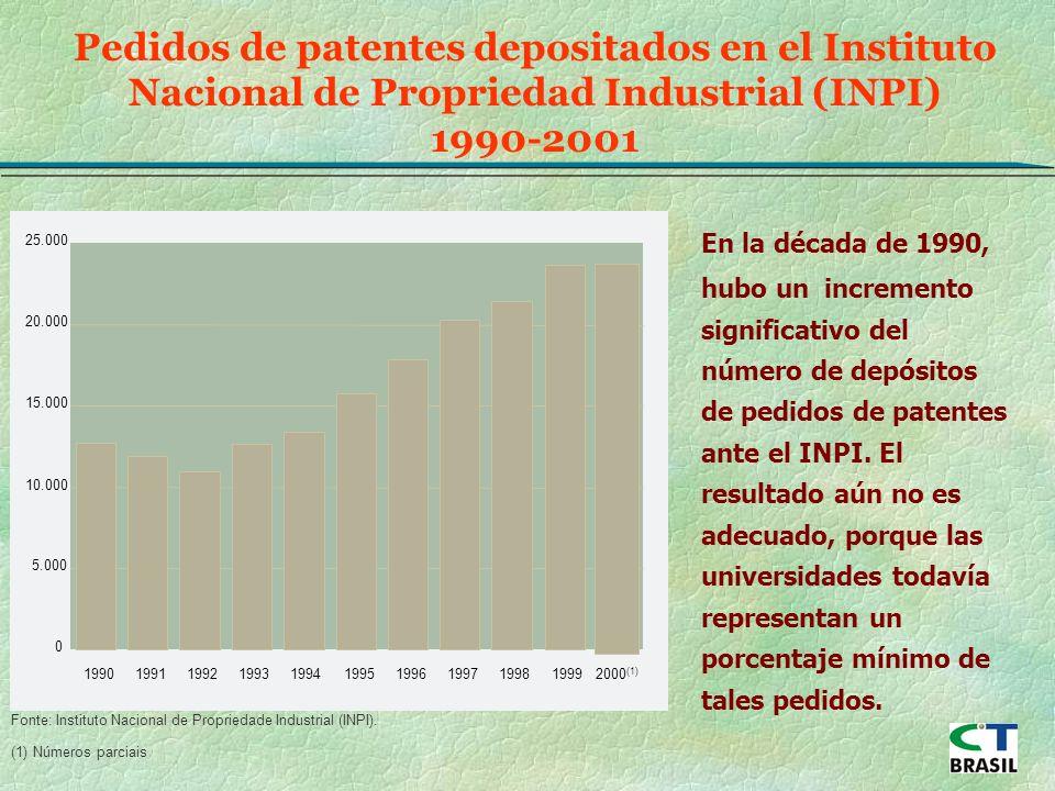Pedidos de patentes depositados en el Instituto Nacional de Propriedad Industrial (INPI) 1990-2001 En la década de 1990, hubo un incremento significativo del número de depósitos de pedidos de patentes ante el INPI.
