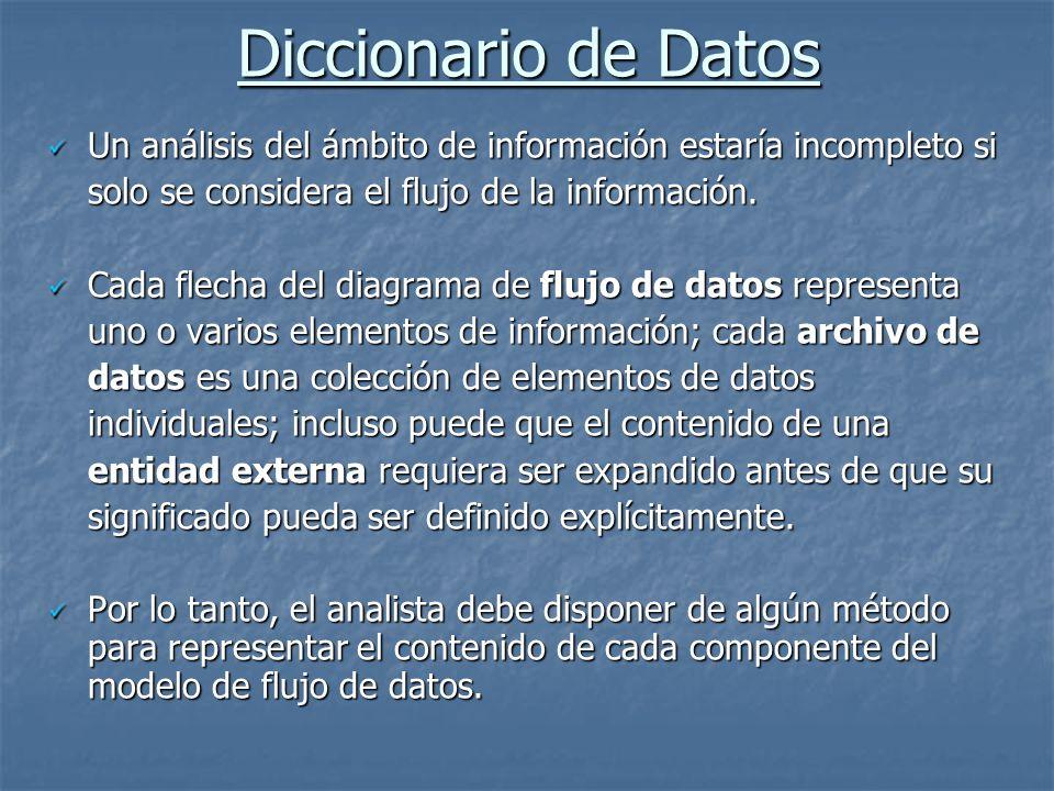 Diccionario de Datos Se ha propuesto el Diccionario de Datos Se ha propuesto el Diccionario de Datos como gramática casi formal para describir el contenido de los objetos definidos durante el análisis estructurado.
