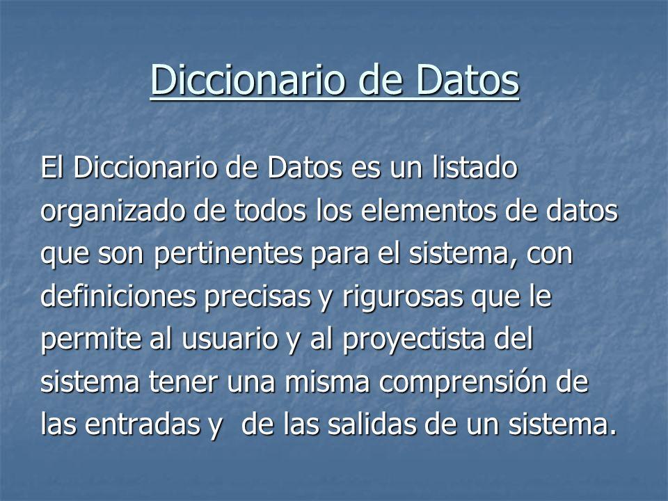 Diccionario de Datos El Diccionario de Datos es un listado organizado de todos los elementos de datos que son pertinentes para el sistema, con definic