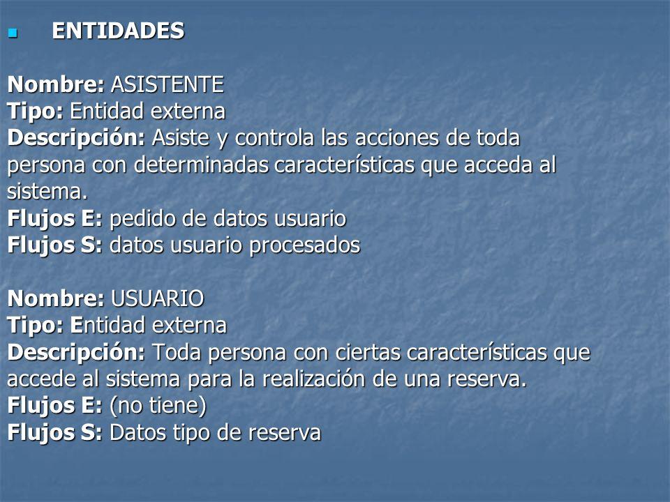 PROCESOS PROCESOS Nombre: ALTA, BAJA, MODIFICACIÓN USUARIO Tipo: Proceso Número: 1 Descripción: - (alta): entrada y creación del usuario en el sistema en el sistema - (baja): salida y cese del usuario al - (baja): salida y cese del usuario al sistema sistema - (modificación): cambios de estructura - (modificación): cambios de estructura del usuario (datos, circunstancias) del usuario (datos, circunstancias) Flujos E: - datos usuario procesados Flujos S: - pedido de datos usuario - datos usuario - datos usuario