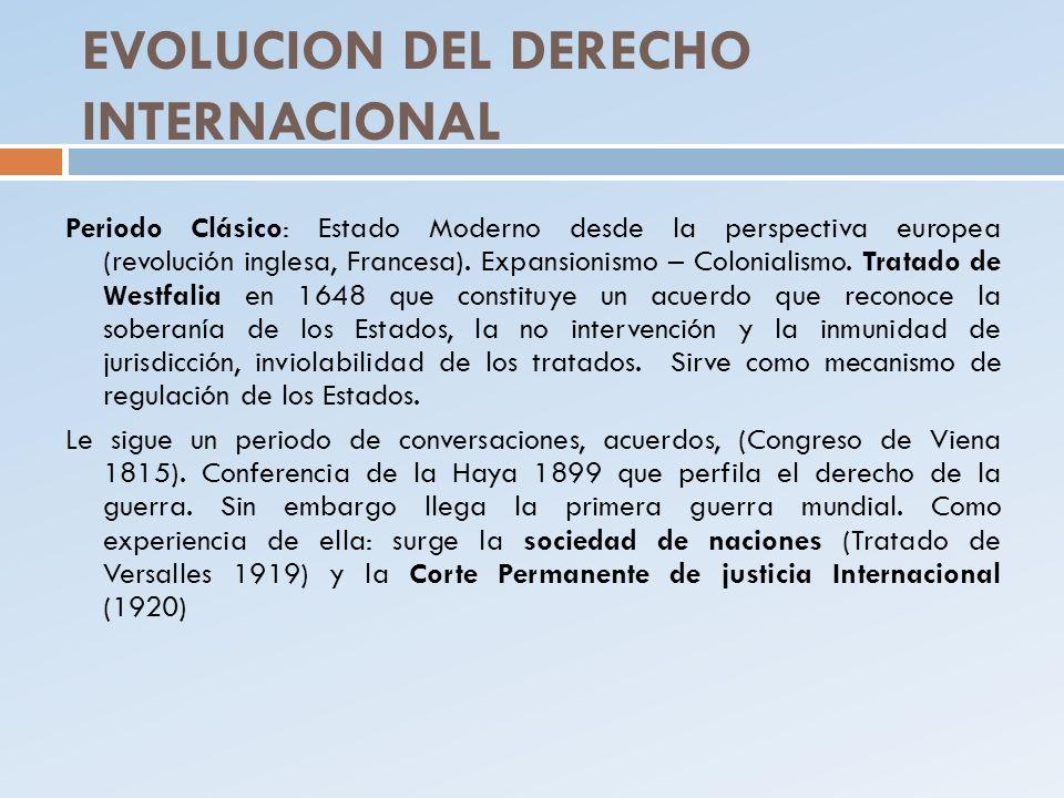EVOLUCION DEL DERECHO INTERNACIONAL Periodo Clásico: Estado Moderno desde la perspectiva europea (revolución inglesa, Francesa). Expansionismo – Colon