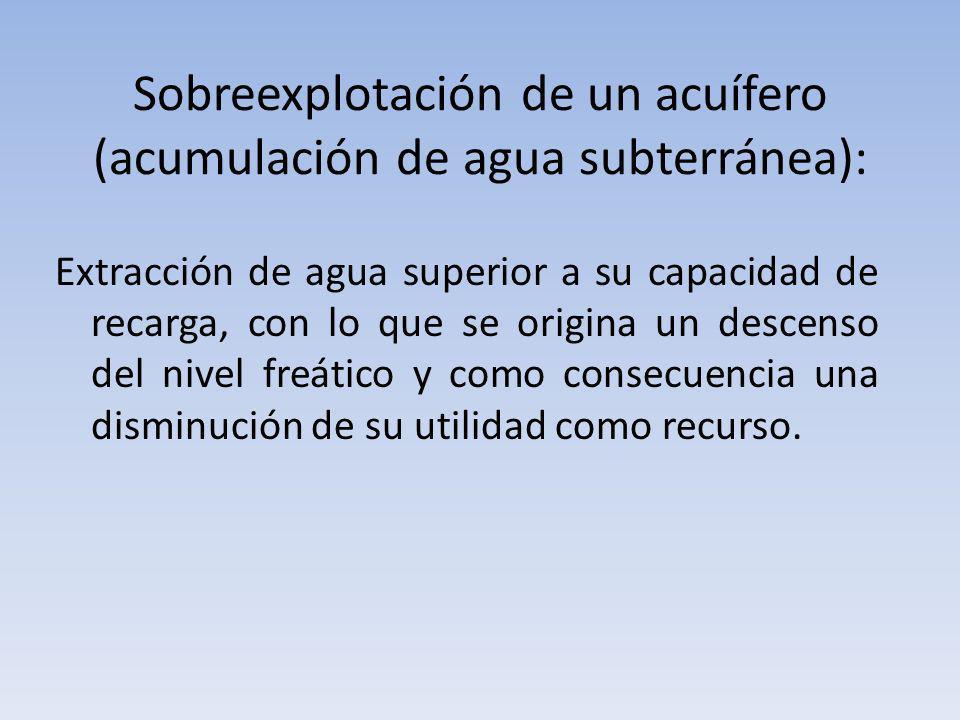 Sobreexplotación de un acuífero (acumulación de agua subterránea): Extracción de agua superior a su capacidad de recarga, con lo que se origina un des