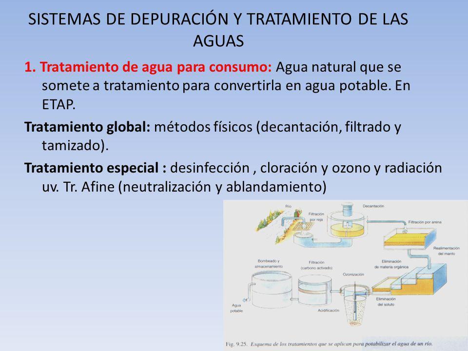 SISTEMAS DE DEPURACIÓN Y TRATAMIENTO DE LAS AGUAS 1. Tratamiento de agua para consumo: Agua natural que se somete a tratamiento para convertirla en ag